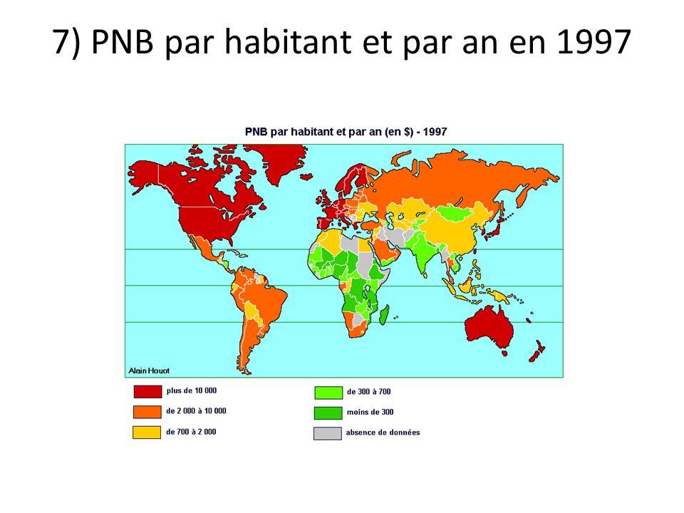 7) PNB par habitant et par an en 1997