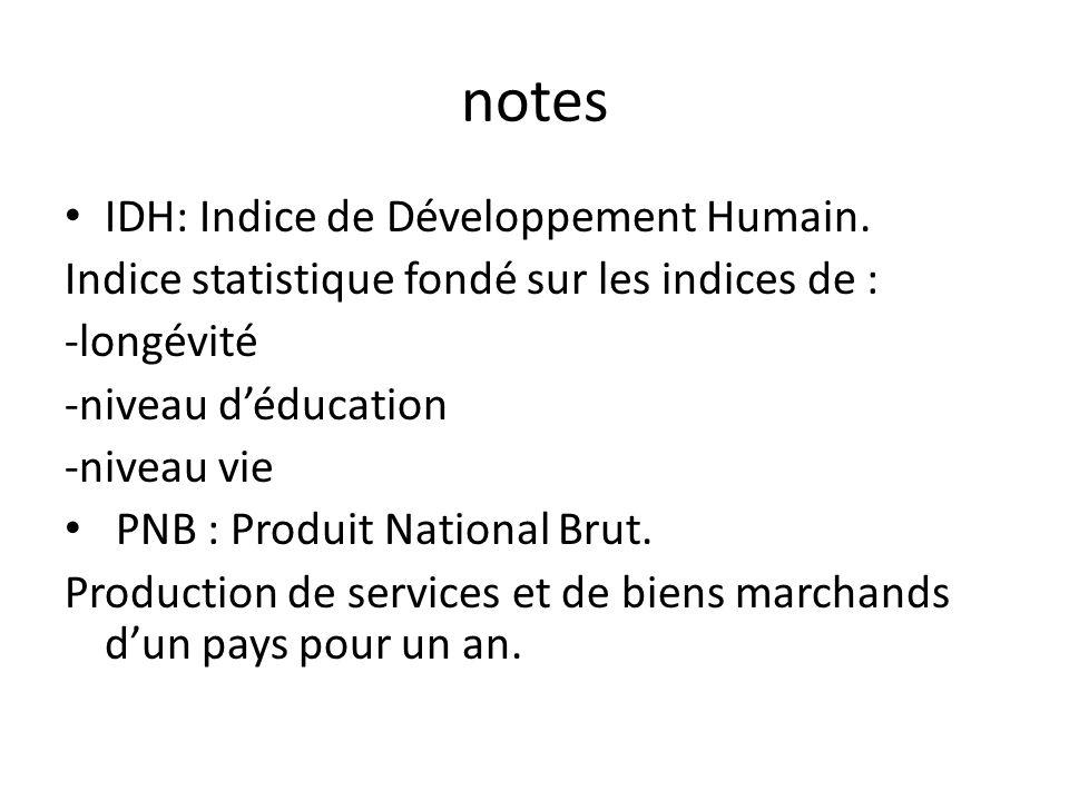 notes • IDH: Indice de Développement Humain. Indice statistique fondé sur les indices de : -longévité -niveau d'éducation -niveau vie • PNB : Produit