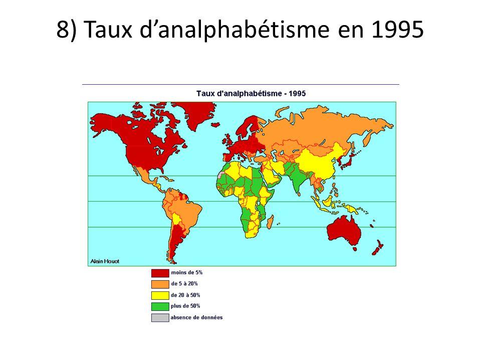 8) Taux d'analphabétisme en 1995