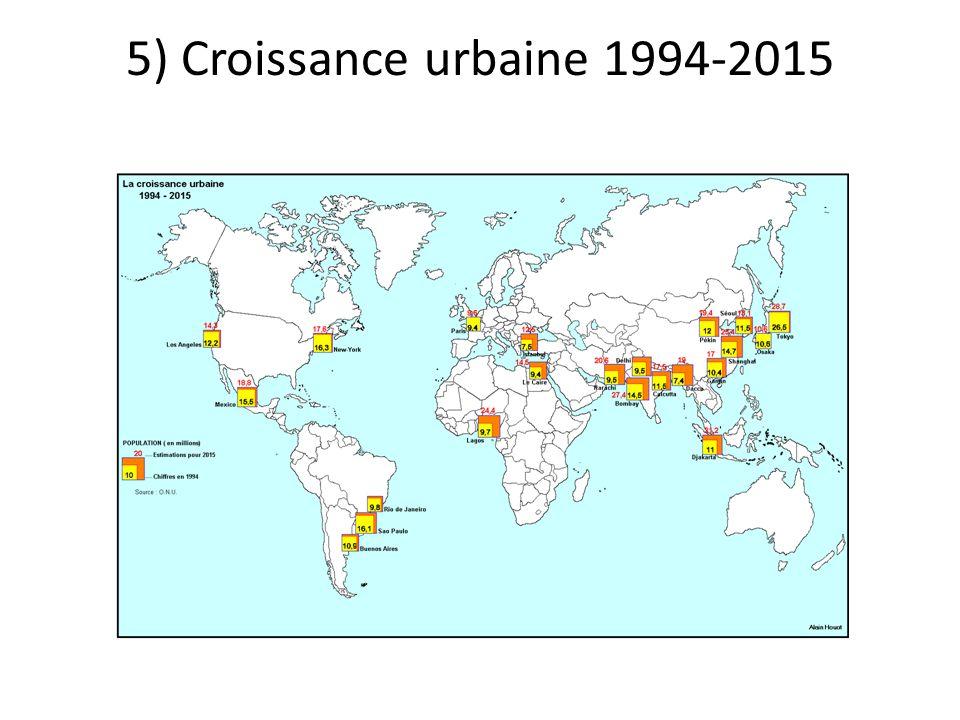 5) Croissance urbaine 1994-2015