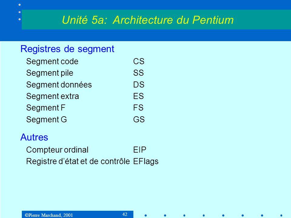 ©Pierre Marchand, 2001 42 Registres de segment Segment codeCS Segment pileSS Segment donnéesDS Segment extraES Segment FFS Segment GGS Autres Compteur