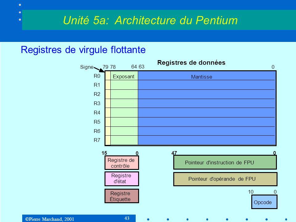 ©Pierre Marchand, 2001 43 Registres de virgule flottante Unité 5a: Architecture du Pentium Opcode Registres de données Mantisse Exposant 79 78 64 63 0