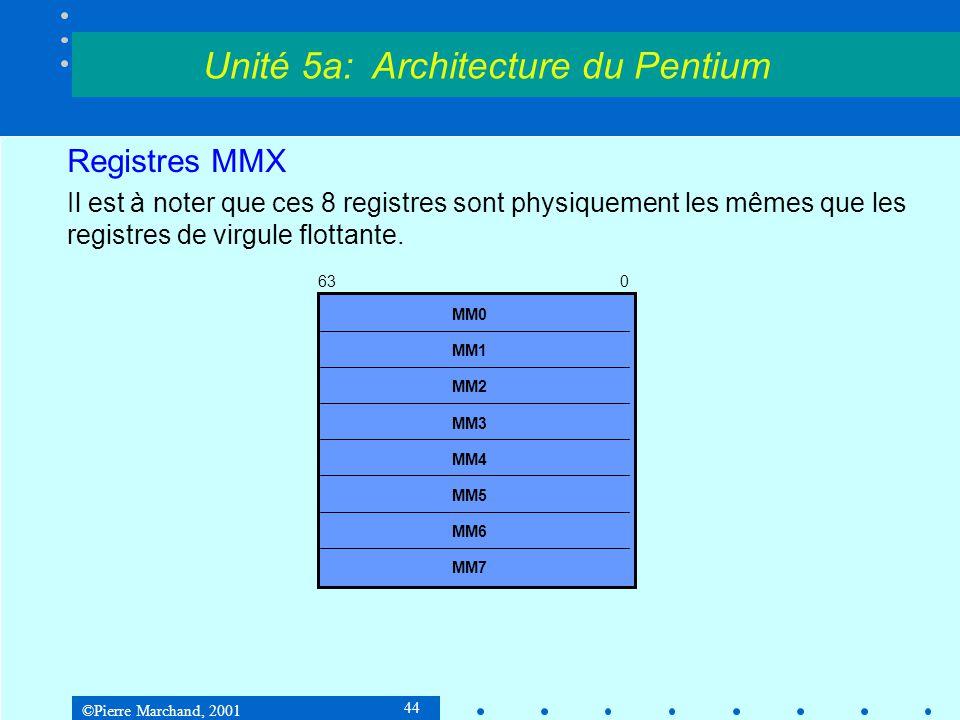 ©Pierre Marchand, 2001 44 Registres MMX Il est à noter que ces 8 registres sont physiquement les mêmes que les registres de virgule flottante. Unité 5