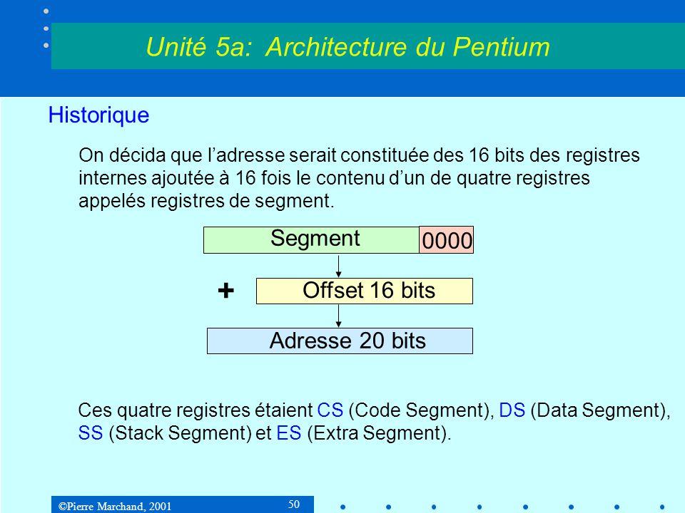 ©Pierre Marchand, 2001 50 Historique On décida que l'adresse serait constituée des 16 bits des registres internes ajoutée à 16 fois le contenu d'un de
