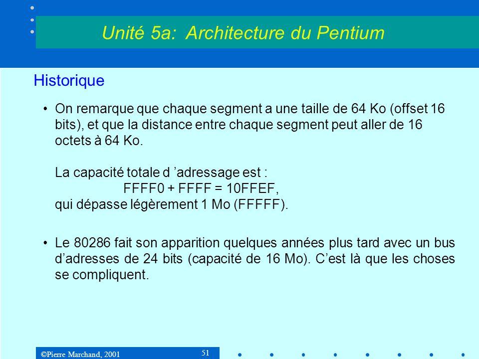 ©Pierre Marchand, 2001 51 Historique •On remarque que chaque segment a une taille de 64 Ko (offset 16 bits), et que la distance entre chaque segment p