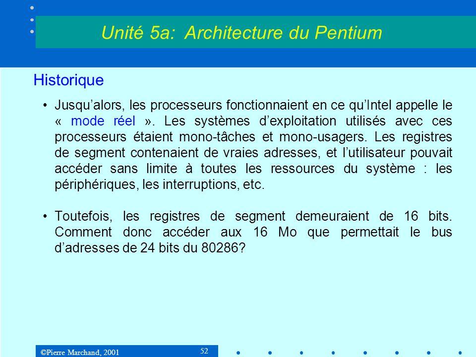 ©Pierre Marchand, 2001 52 Historique •Jusqu'alors, les processeurs fonctionnaient en ce qu'Intel appelle le « mode réel ». Les systèmes d'exploitation