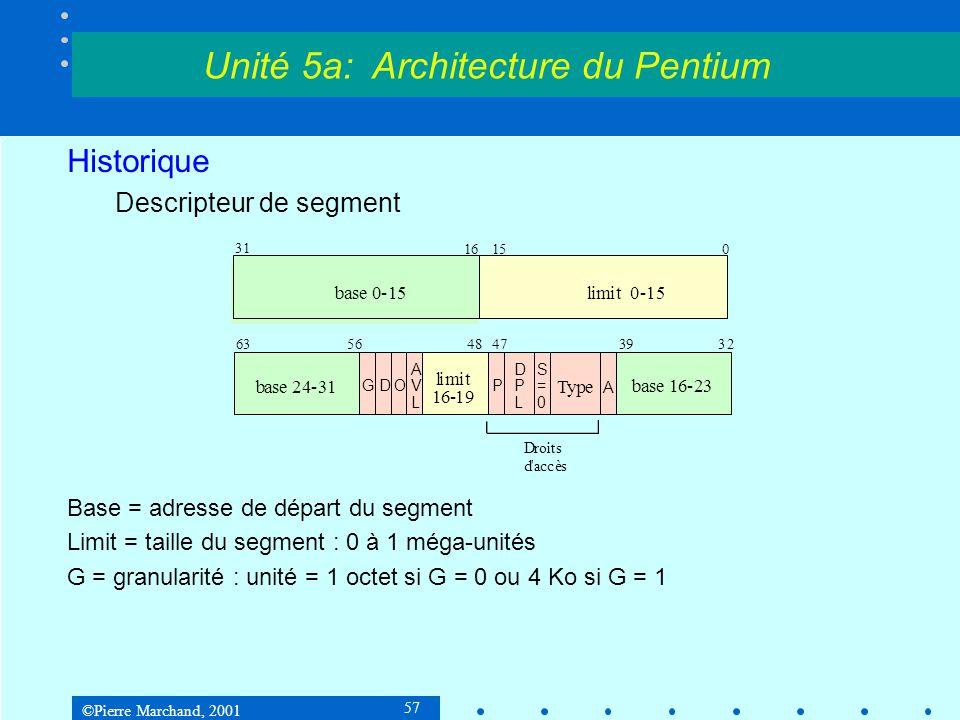 ©Pierre Marchand, 2001 57 Historique Descripteur de segment Base = adresse de départ du segment Limit = taille du segment : 0 à 1 méga-unités G = gran