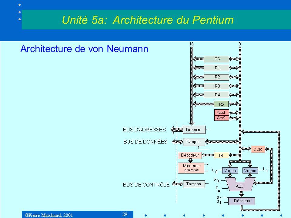 ©Pierre Marchand, 2001 30 Architecture de von Neumann Exécution séquentielle des instructions • Chargement (fetch) de l'instruction dans IR • Décodage de l'instruction • Chargement des opérandes s'il y a lieu • Exécution • Écriture du résultat Même avec une horloge de 500 MHz, un tel processeur serait plus lent que les processeurs d'aujourd'hui.