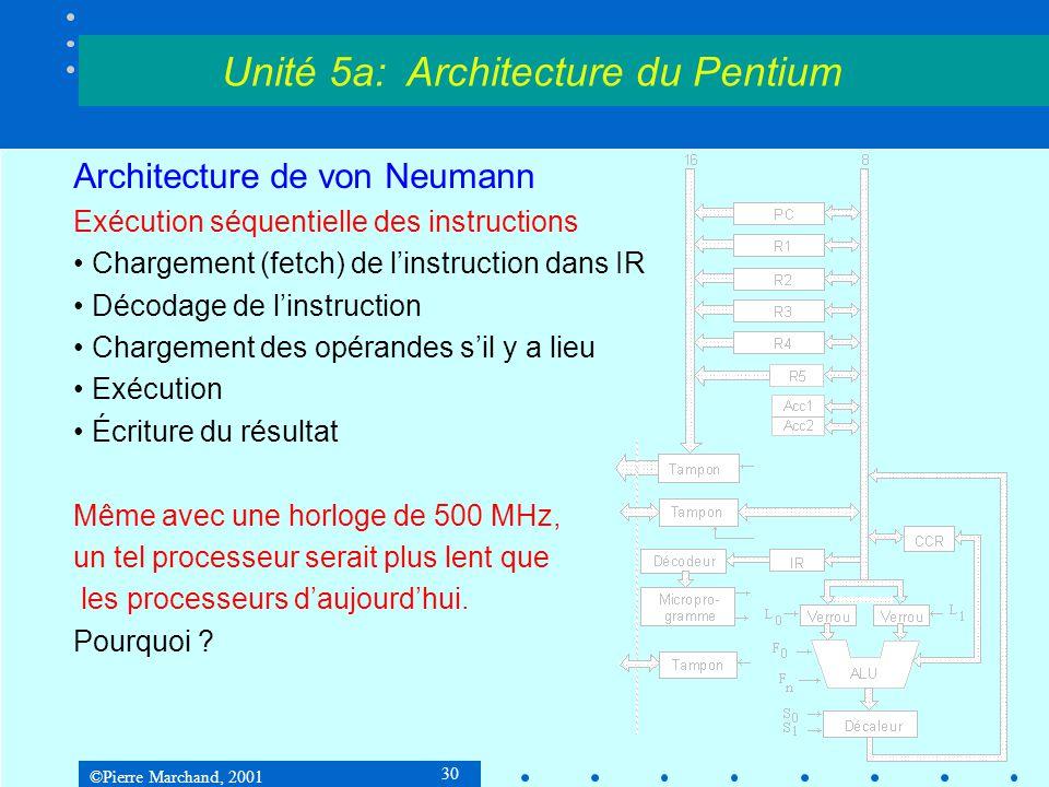 ©Pierre Marchand, 2001 61 Exemple : En assembleur.code start:; début du programme principal movax, 4 movi, ax; i = 4 movbx, 6 movj, bx; j = 6 addax, bx addax, 5; i + j + 5 movk, ax; résultat dans k invokeExitProcess, 0; retourner à Windows end start; fin du programme Unité 5a: Architecture du Pentium