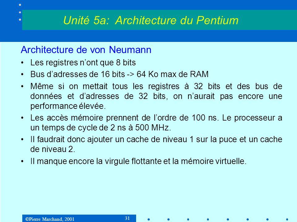 ©Pierre Marchand, 2001 42 Registres de segment Segment codeCS Segment pileSS Segment donnéesDS Segment extraES Segment FFS Segment GGS Autres Compteur ordinal EIP Registre d'état et de contrôleEFlags Unité 5a: Architecture du Pentium