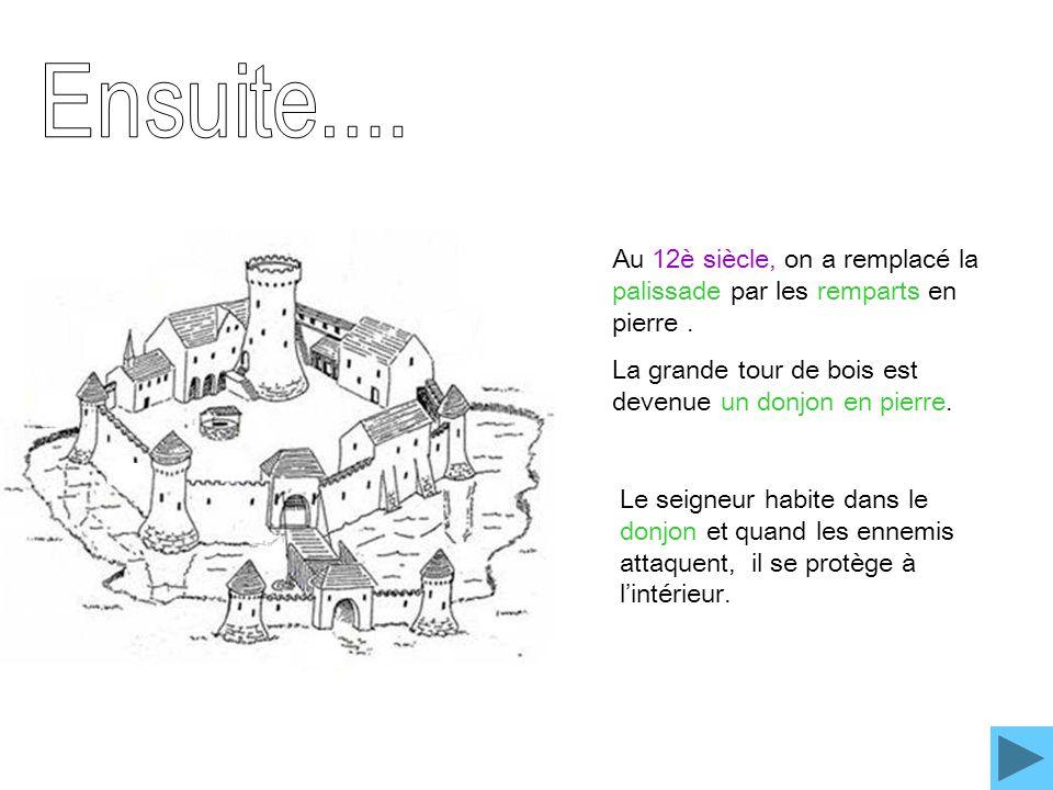 Une partie du château fort qui est importante s'appelle le donjon ; il est protégé par des fortifications.
