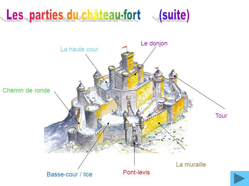 Chemin de ronde Pont-levis Le donjon Basse-cour / lice Tour La haute cour La muraille