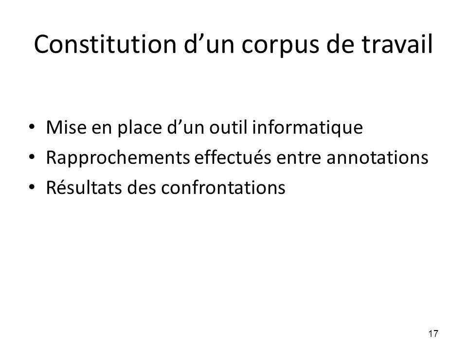 Constitution d'un corpus de travail • Mise en place d'un outil informatique • Rapprochements effectués entre annotations • Résultats des confrontation