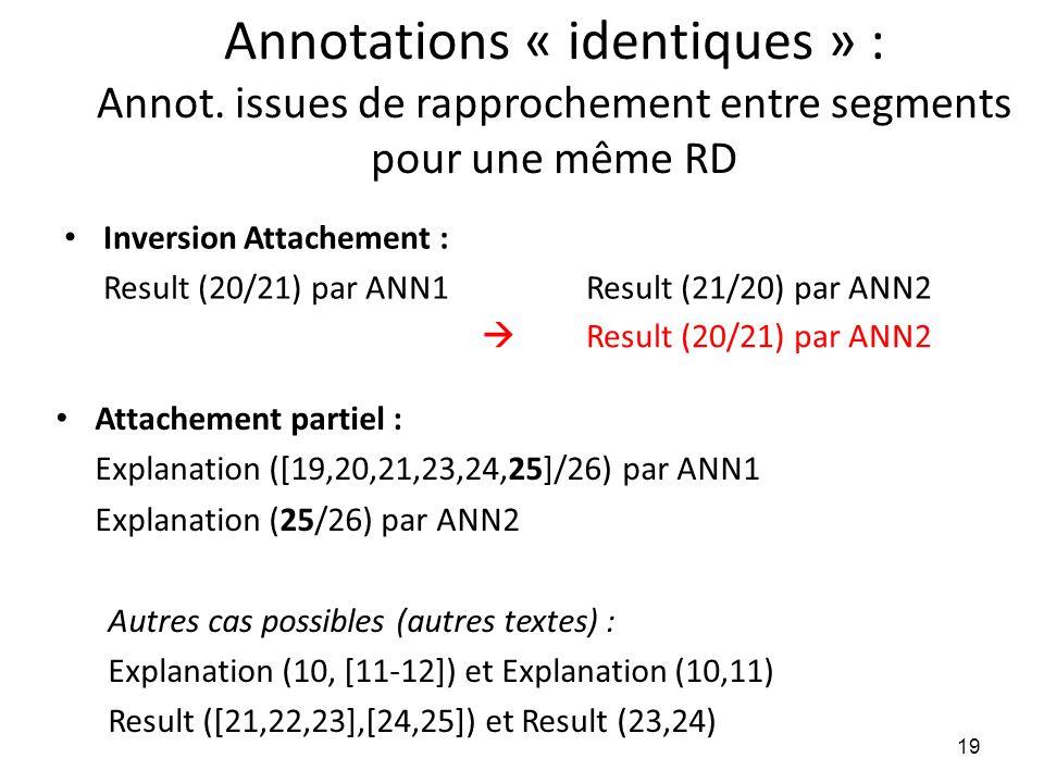 Annotations « identiques » : Annot. issues de rapprochement entre segments pour une même RD • Inversion Attachement : Result (20/21) par ANN1Result (2