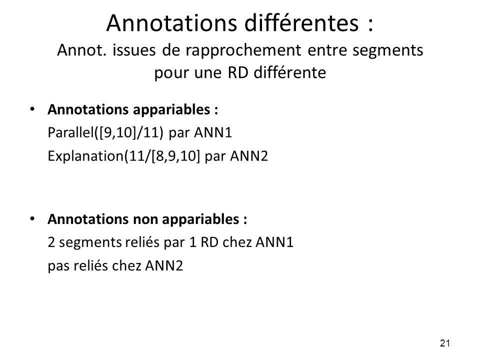 21 Annotations différentes : Annot. issues de rapprochement entre segments pour une RD différente • Annotations appariables : Parallel([9,10]/11) par