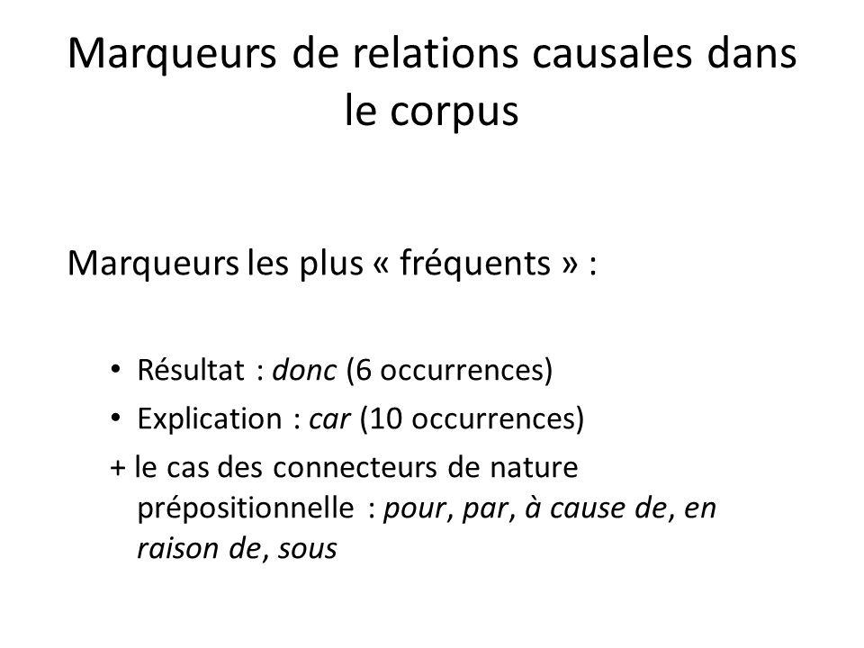 Marqueurs de relations causales dans le corpus Marqueurs les plus « fréquents » : • Résultat : donc (6 occurrences) • Explication : car (10 occurrence