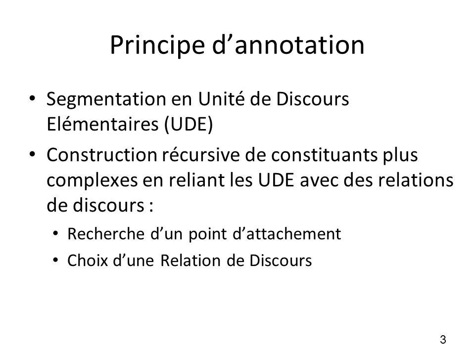 Principe d'annotation • Segmentation en Unité de Discours Elémentaires (UDE) • Construction récursive de constituants plus complexes en reliant les UD