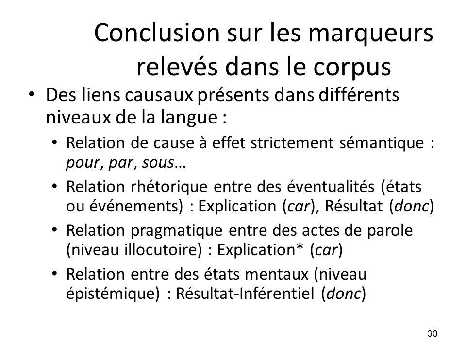 Conclusion sur les marqueurs relevés dans le corpus • Des liens causaux présents dans différents niveaux de la langue : • Relation de cause à effet st
