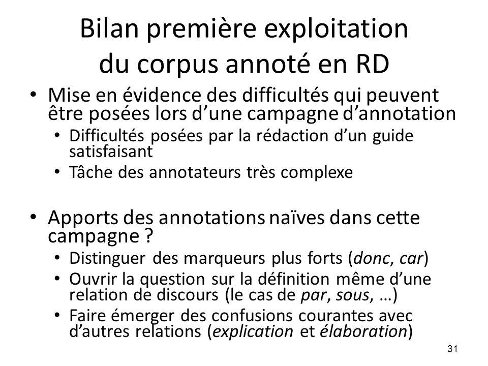 Bilan première exploitation du corpus annoté en RD • Mise en évidence des difficultés qui peuvent être posées lors d'une campagne d'annotation • Diffi