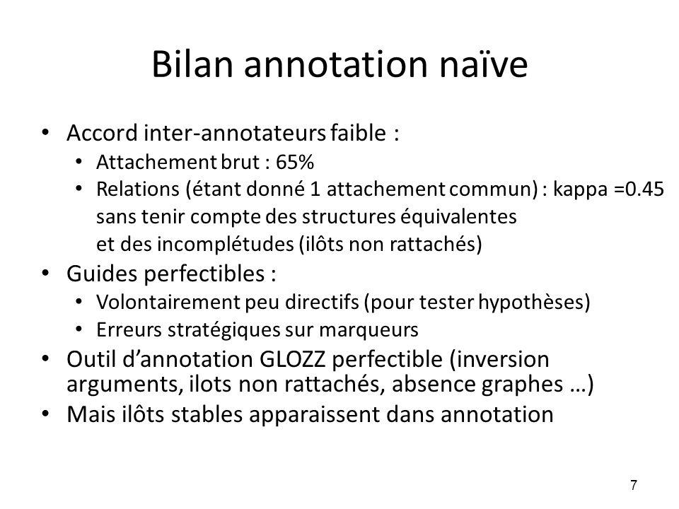 Bilan annotation naïve • Accord inter-annotateurs faible : • Attachement brut : 65% • Relations (étant donné 1 attachement commun) : kappa =0.45 sans