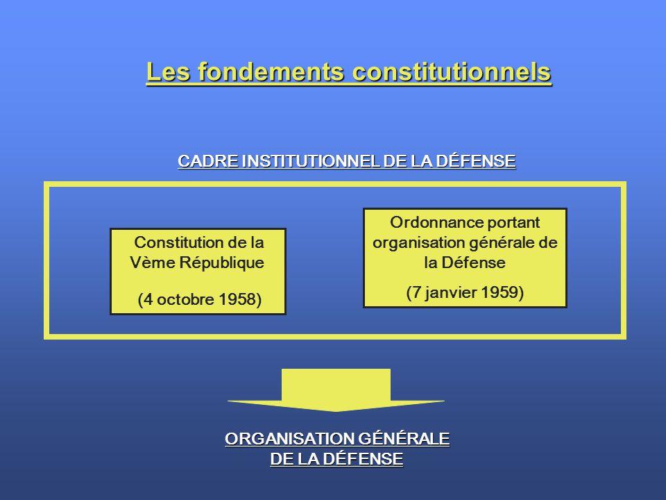 CADRE INSTITUTIONNEL DE LA DÉFENSE ORGANISATION GÉNÉRALE DE LA DÉFENSE Ordonnance portant organisation générale de la Défense (7 janvier 1959) Constit