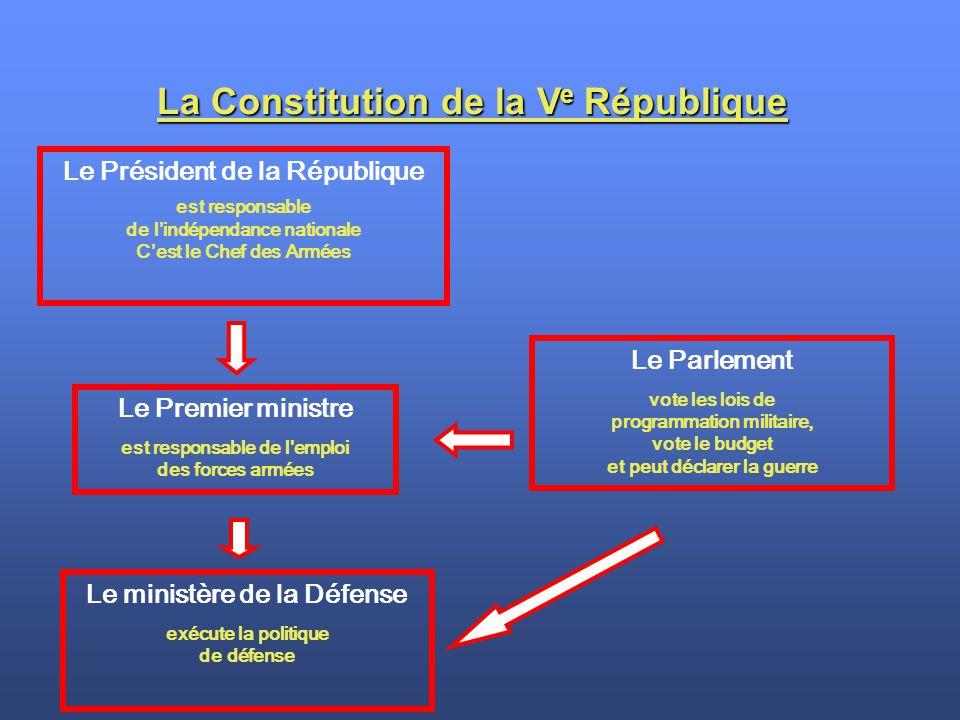 Le Président de la République est responsable de l'indépendance nationale C'est le Chef des Armées Le Premier ministre est responsable de l'emploi des