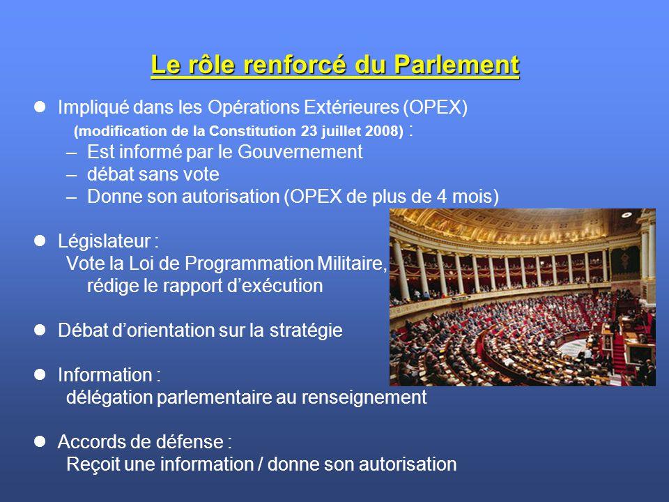 lImpliqué dans les Opérations Extérieures (OPEX) (modification de la Constitution 23 juillet 2008) : –Est informé par le Gouvernement –débat sans vote
