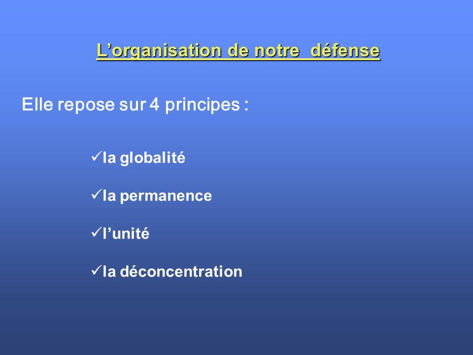  la globalité  la permanence  l'unité  la déconcentration Elle repose sur 4 principes : L'organisation de notre défense