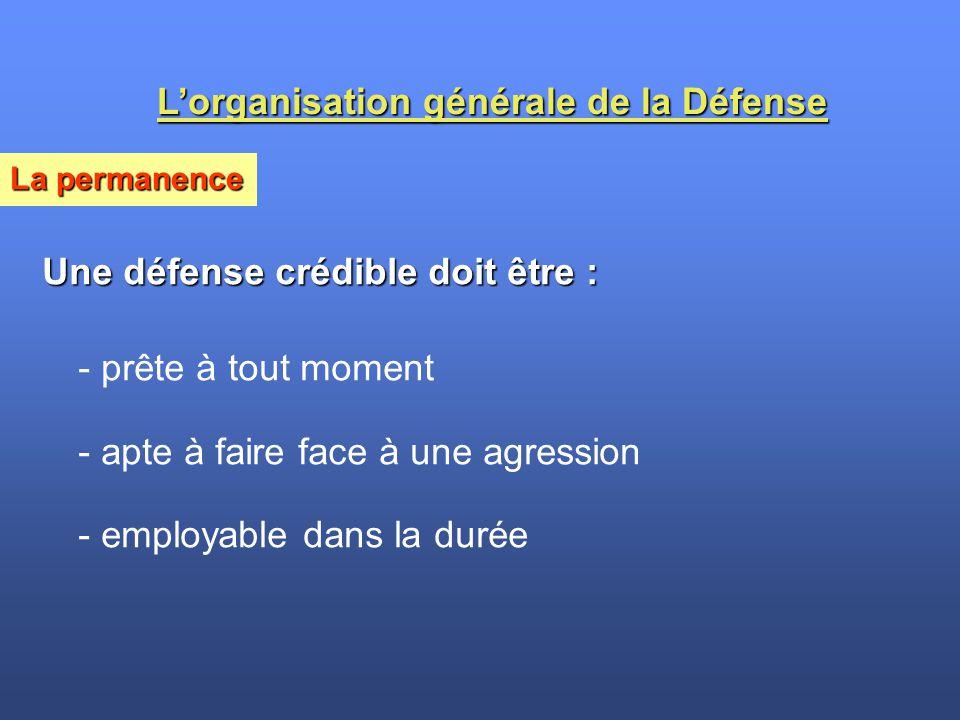 Une défense crédible doit être : - prête à tout moment - apte à faire face à une agression - employable dans la durée La permanence L'organisation gén