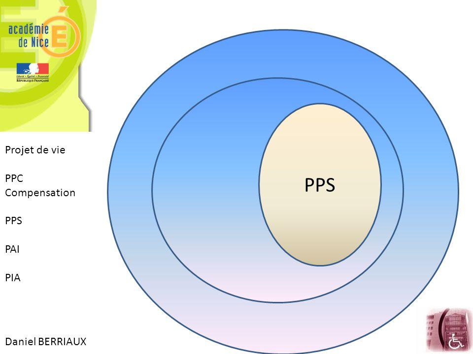 PPS Daniel BERRIAUX Projet de vie PPC Compensation PPS PAI PIA