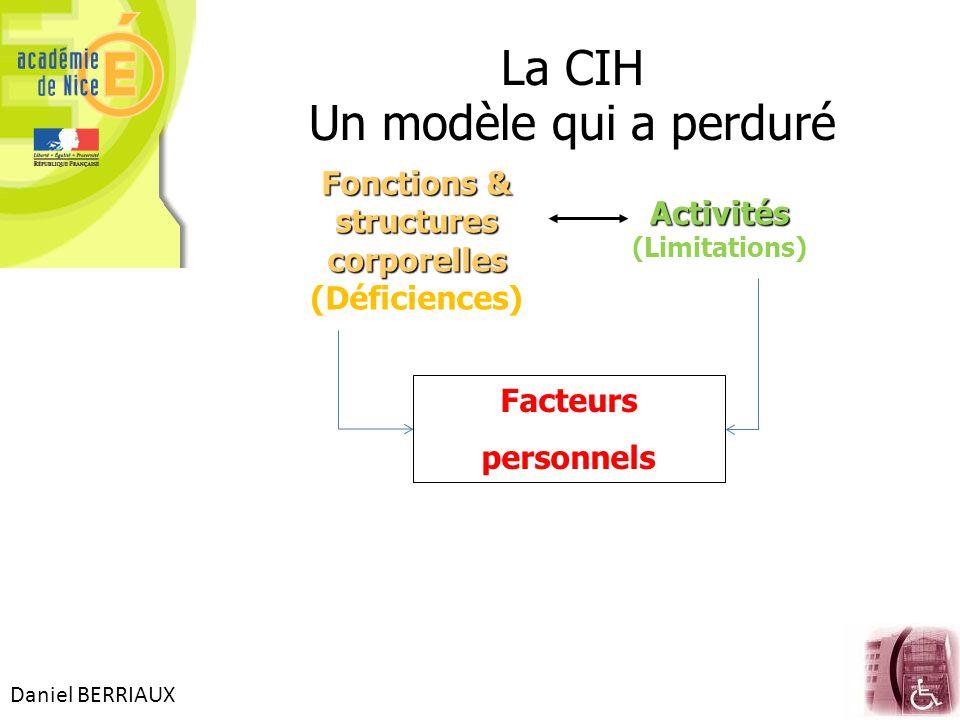 Daniel BERRIAUX La CIH Un modèle qui a perduré Fonctions & structures corporelles (Déficiences) Activités (Limitations) Facteurspersonnels
