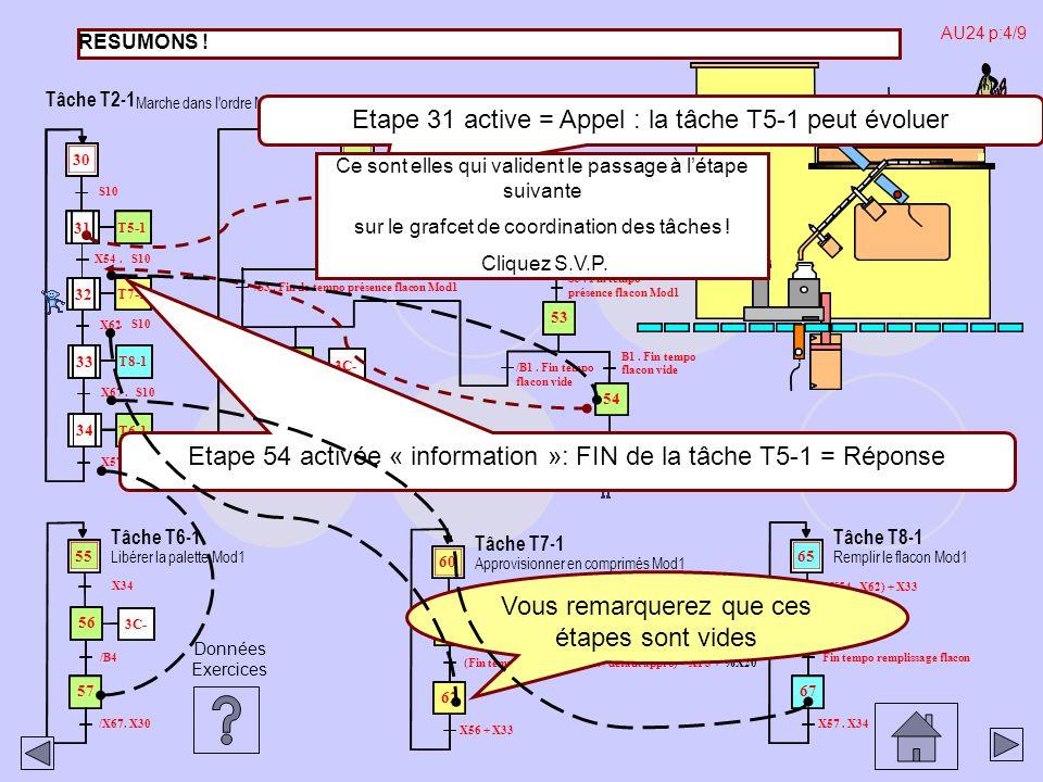 30 S10 X54 T5-1 31  X62. S10 T7-1 32 X67. S10 T8-1 33 X57. S10 T6-1 34 Tâche T2-1 Marche dans l'ordre Mod1 3C+ 51 50 X31 Tâche T5-1 Arrêter la palett