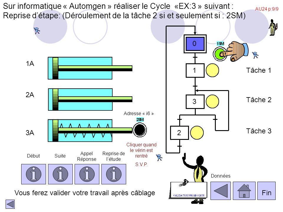 1A 3A 2A Sur informatique « Automgen » réaliser le Cycle « EX:2 » suivant : Séquences simultanées (Déroulement des 3 tâches en même temps) Tâche 1 Tâc