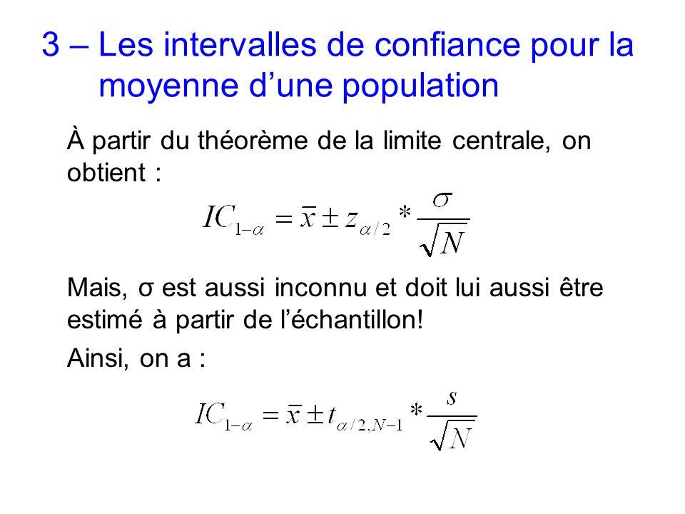 3 – Les intervalles de confiance pour la moyenne d'une population À partir du théorème de la limite centrale, on obtient : Mais, σ est aussi inconnu et doit lui aussi être estimé à partir de l'échantillon.