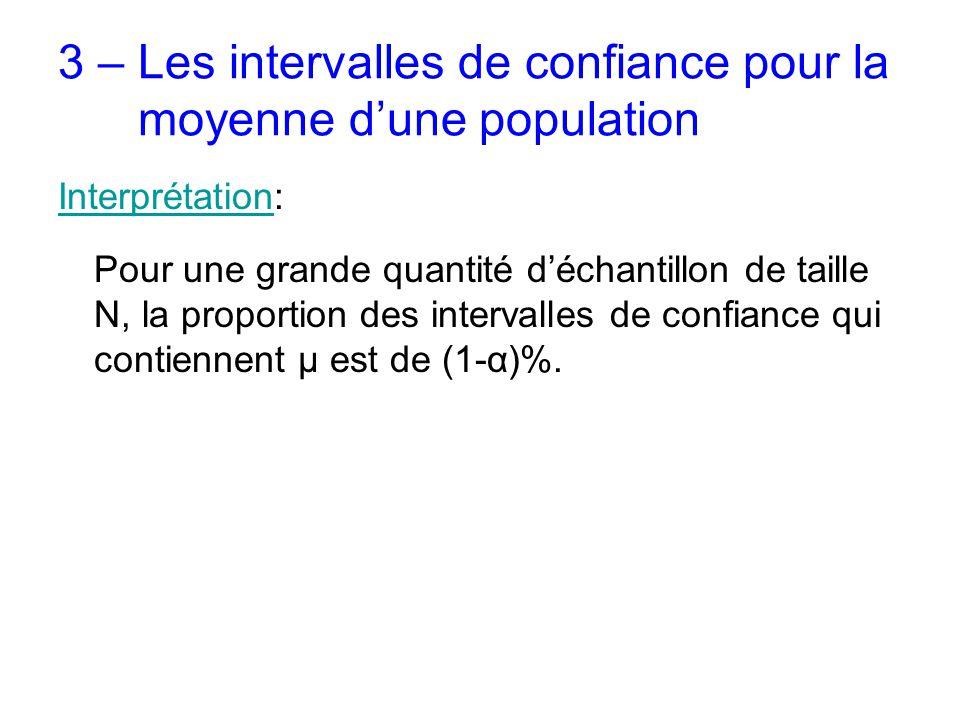 3 – Les intervalles de confiance pour la moyenne d'une population Interprétation: Pour une grande quantité d'échantillon de taille N, la proportion des intervalles de confiance qui contiennent μ est de (1-α)%.