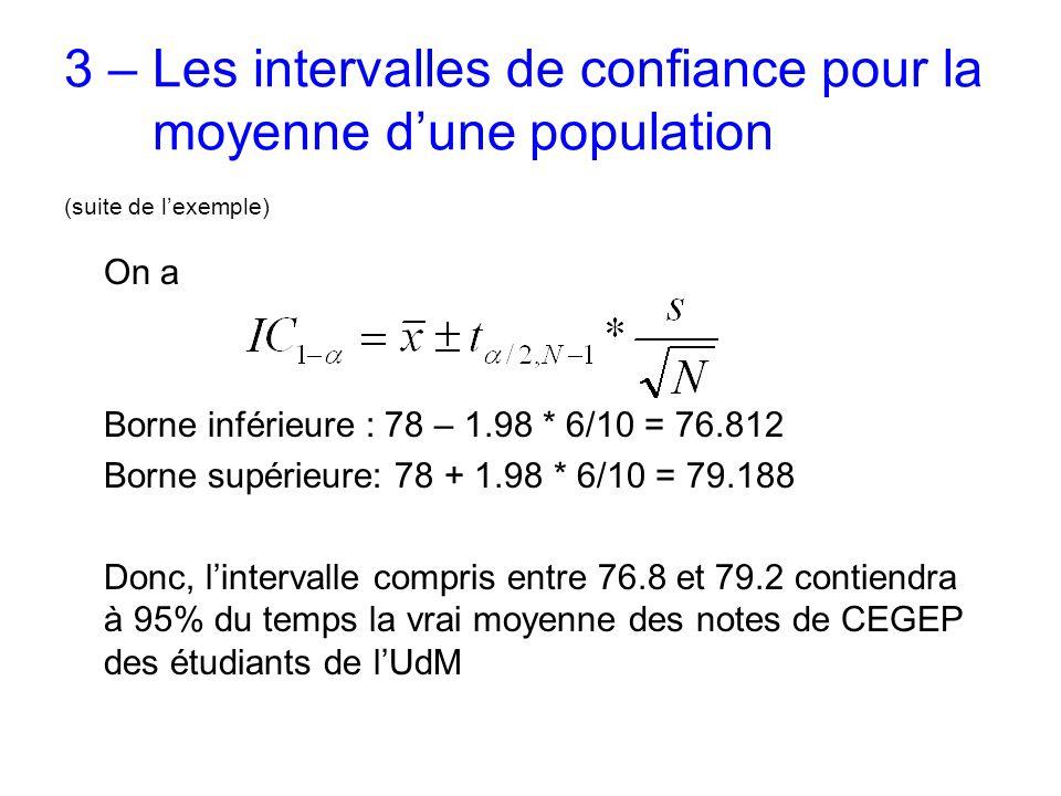 3 – Les intervalles de confiance pour la moyenne d'une population (suite de l'exemple) On a Borne inférieure : 78 – 1.98 * 6/10 = 76.812 Borne supérieure: 78 + 1.98 * 6/10 = 79.188 Donc, l'intervalle compris entre 76.8 et 79.2 contiendra à 95% du temps la vrai moyenne des notes de CEGEP des étudiants de l'UdM