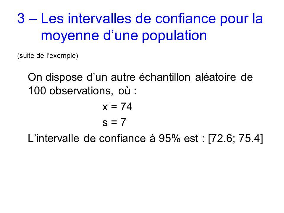 3 – Les intervalles de confiance pour la moyenne d'une population (suite de l'exemple) On dispose d'un autre échantillon aléatoire de 100 observations, où : x = 74 s = 7 L'intervalle de confiance à 95% est : [72.6; 75.4]