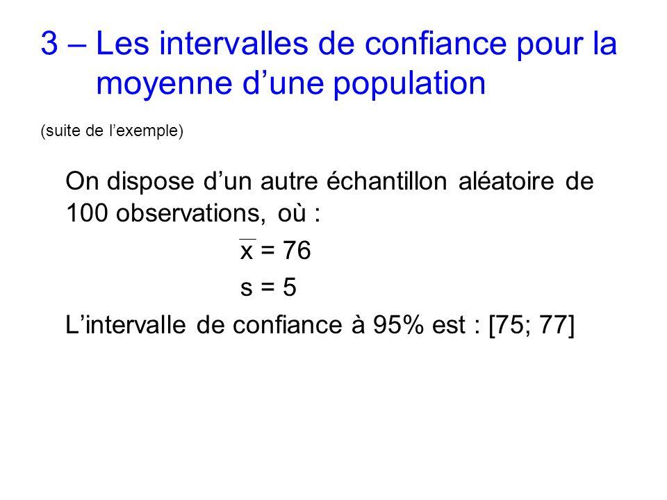 3 – Les intervalles de confiance pour la moyenne d'une population (suite de l'exemple) On dispose d'un autre échantillon aléatoire de 100 observations, où : x = 76 s = 5 L'intervalle de confiance à 95% est : [75; 77]