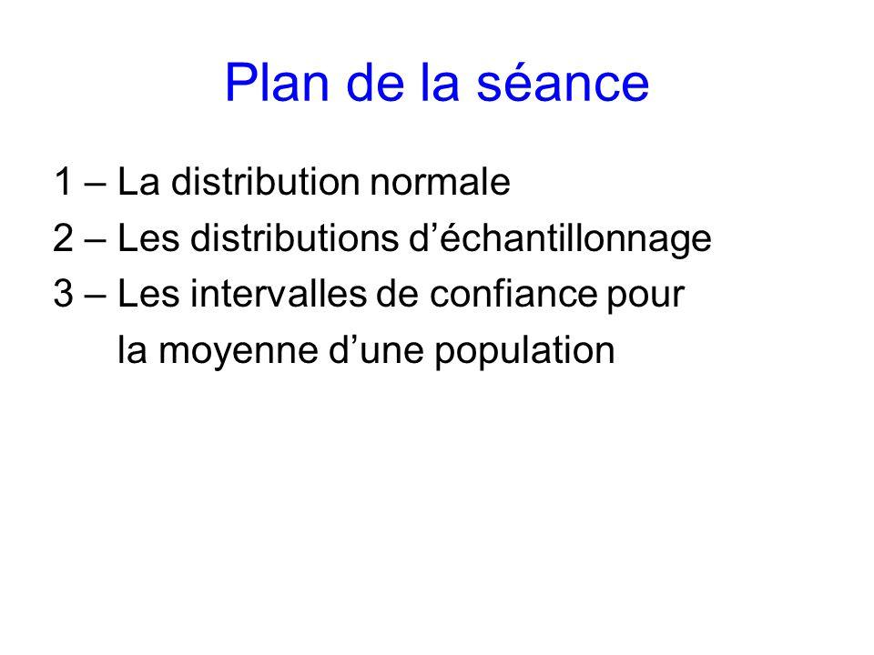 Plan de la séance 1 – La distribution normale 2 – Les distributions d'échantillonnage 3 – Les intervalles de confiance pour la moyenne d'une population