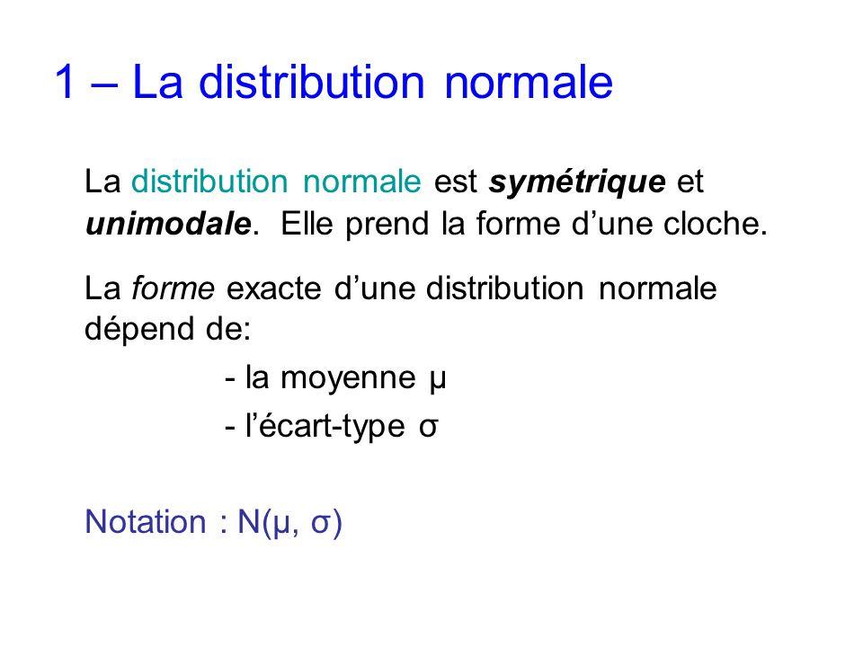 1 – La distribution normale La distribution normale est symétrique et unimodale.