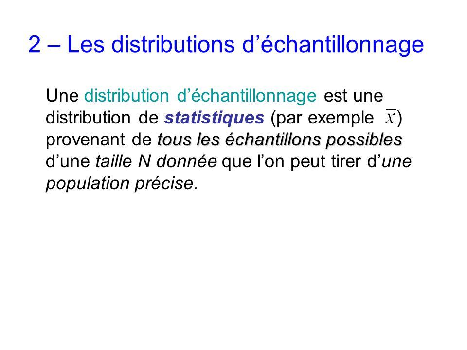 2 – Les distributions d'échantillonnage tous les échantillons possibles Une distribution d'échantillonnage est une distribution de statistiques (par exemple ) provenant de tous les échantillons possibles d'une taille N donnée que l'on peut tirer d'une population précise.