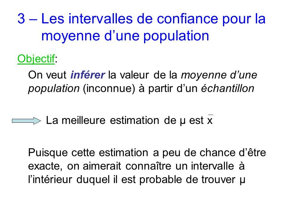 3 – Les intervalles de confiance pour la moyenne d'une population Objectif: On veut inférer la valeur de la moyenne d'une population (inconnue) à partir d'un échantillon La meilleure estimation de μ est x Puisque cette estimation a peu de chance d'être exacte, on aimerait connaître un intervalle à l'intérieur duquel il est probable de trouver μ