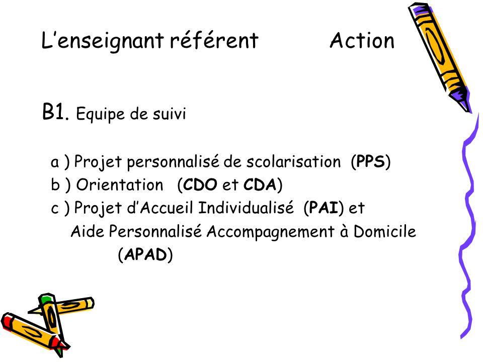 L'enseignant référent Action B1. Equipe de suivi a ) Projet personnalisé de scolarisation (PPS) b ) Orientation (CDO et CDA) c ) Projet d'Accueil Indi