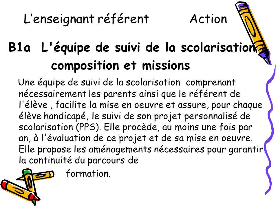 L'enseignant référent Action B1a L'équipe de suivi de la scolarisation : composition et missions Une équipe de suivi de la scolarisation comprenant né