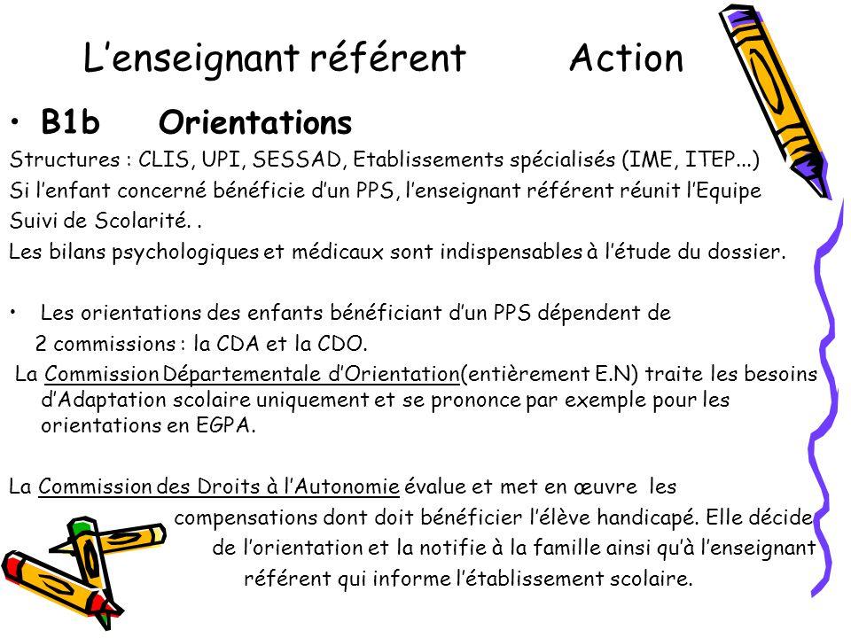 L'enseignant référent Action •B1b Orientations Structures : CLIS, UPI, SESSAD, Etablissements spécialisés (IME, ITEP...) Si l'enfant concerné bénéfici