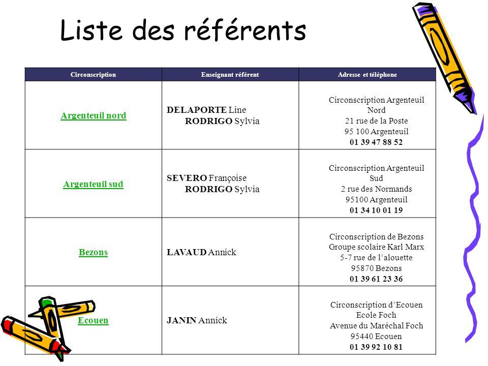Liste des référents CirconscriptionEnseignant référentAdresse et téléphone Argenteuil nord DELAPORTE Line RODRIGO Sylvia Circonscription Argenteuil No