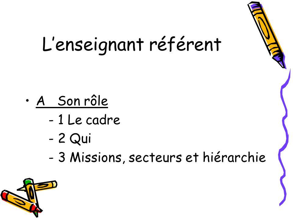 L'enseignant référent •A Son rôle - 1 Le cadre - 2 Qui - 3 Missions, secteurs et hiérarchie