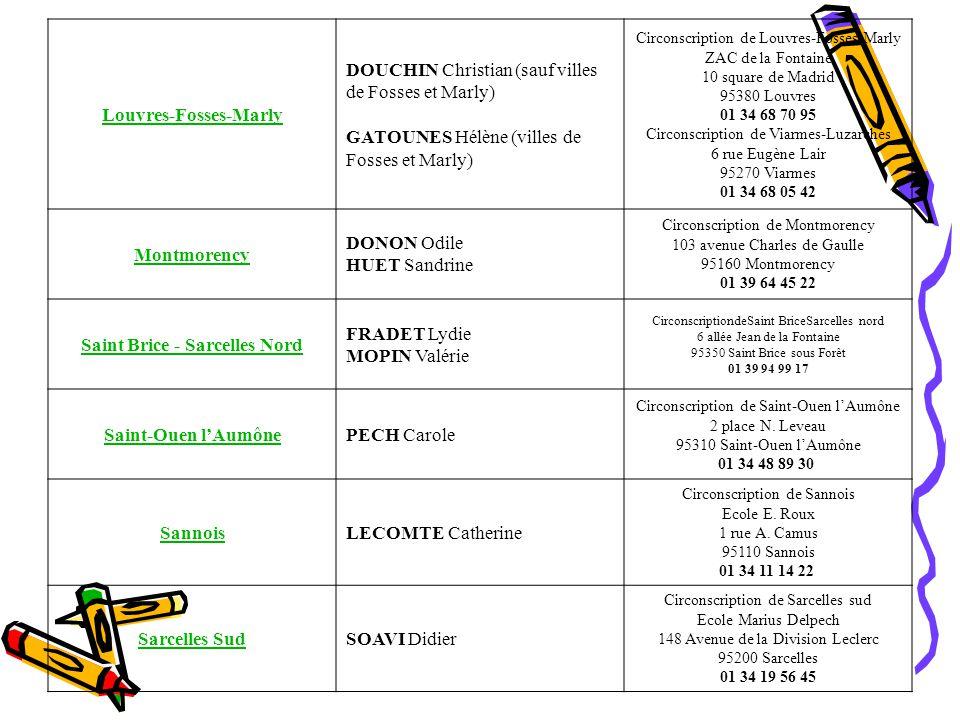 Louvres-Fosses-Marly DOUCHIN Christian (sauf villes de Fosses et Marly) GATOUNES Hélène (villes de Fosses et Marly) Circonscription de Louvres-Fosses-