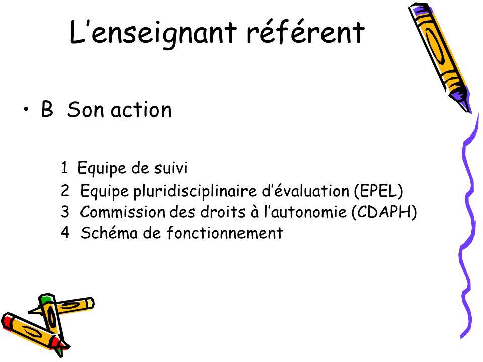 L'enseignant référent •B Son action 1 Equipe de suivi 2 Equipe pluridisciplinaire d'évaluation (EPEL) 3 Commission des droits à l'autonomie (CDAPH) 4