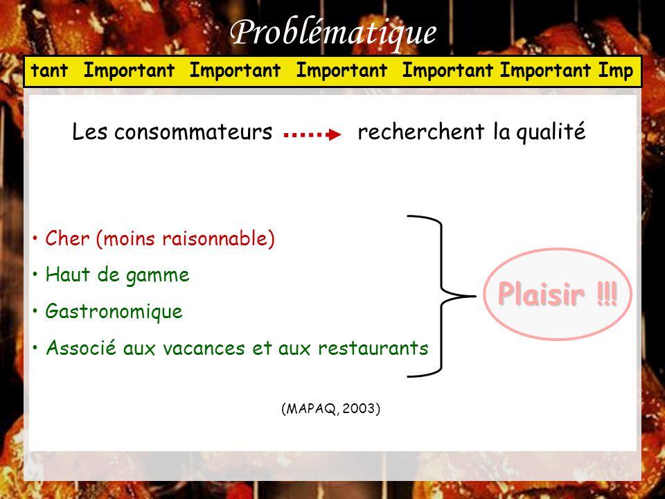 Travaux antérieurs Ovins et bovins capacité de s'acclimater au « froid »  Métabolisme au repos et production de chaleur (Webster et al., 1970; Slee, 1972; Young, 1975)  de la consommation alimentaire • Ovins (tondus) (Slee, 1971; Brink et Ames, 1975; Moibi et al., 2000) • Porcs (Lefaucheur et al., 1991; Herpin et Lefaucheur, 1992) • Bovins (Webster et al., 1970; NRC, 1981; Berthiaume et Roy, 1994) • Agneaux non tondus ??.